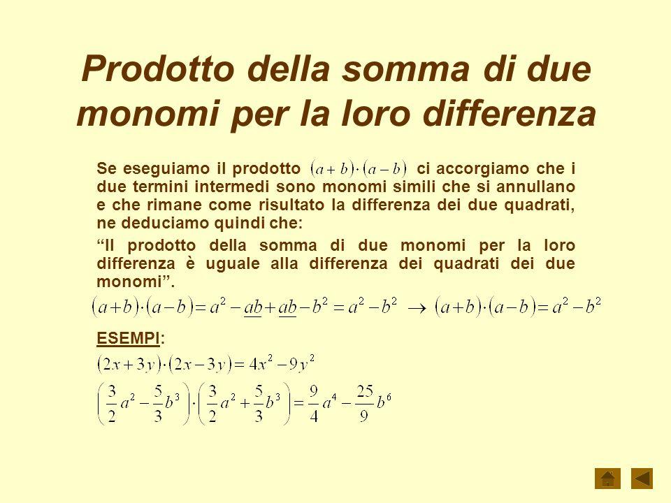 Prodotto della somma di due monomi per la loro differenza Se eseguiamo il prodotto ci accorgiamo che i due termini intermedi sono monomi simili che si annullano e che rimane come risultato la differenza dei due quadrati, ne deduciamo quindi che: Il prodotto della somma di due monomi per la loro differenza è uguale alla differenza dei quadrati dei due monomi.