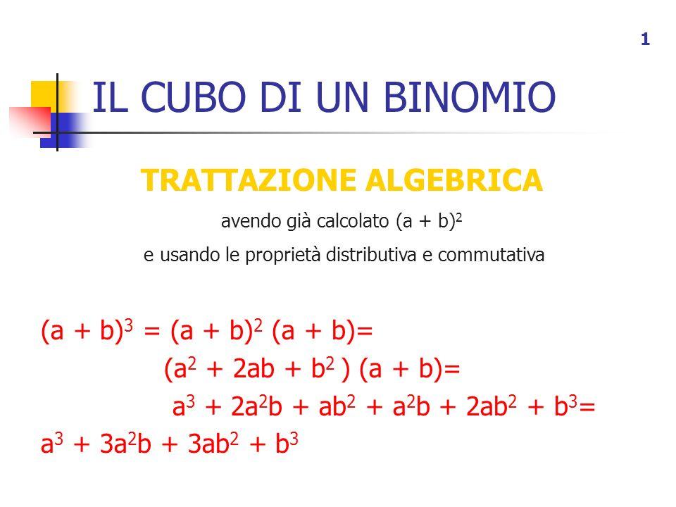 IL CUBO DI UN BINOMIO (a + b) 3 = (a + b) 2 (a + b)= (a 2 + 2ab + b 2 ) (a + b)= a 3 + 2a 2 b + ab 2 + a 2 b + 2ab 2 + b 3 = a 3 + 3a 2 b + 3ab 2 + b