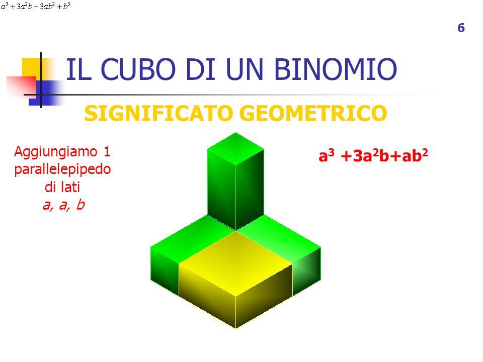 IL CUBO DI UN BINOMIO 6 SIGNIFICATO GEOMETRICO Aggiungiamo 1 parallelepipedo di lati a, a, b a 3 +3a 2 b+ab 2