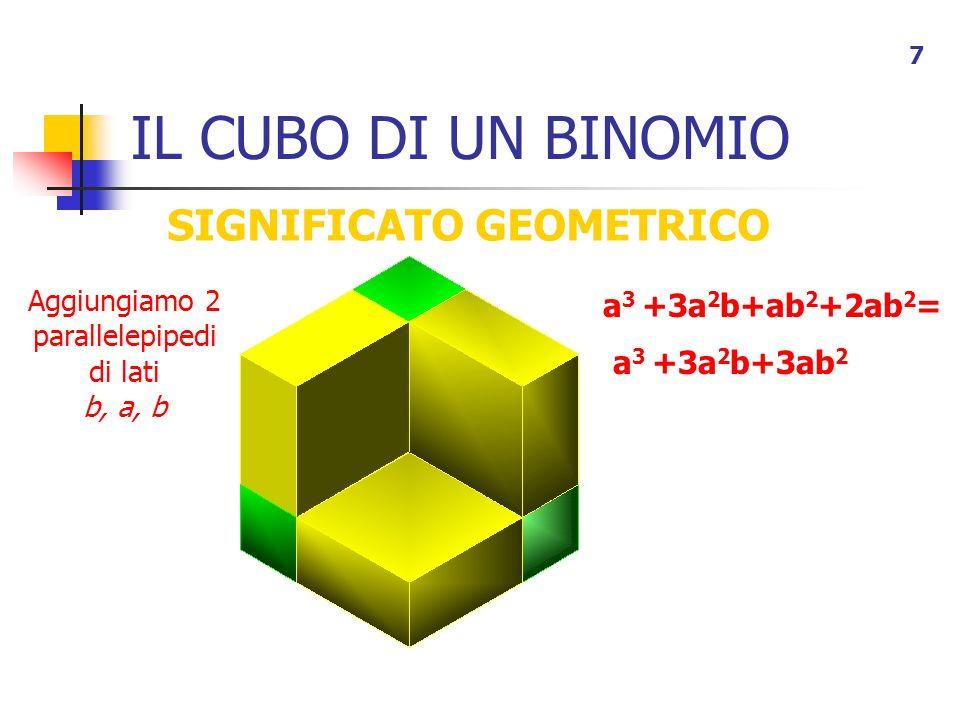 IL CUBO DI UN BINOMIO 7 SIGNIFICATO GEOMETRICO a 3 +3a 2 b+ab 2 +2ab 2 = a 3 +3a 2 b+3ab 2 Aggiungiamo 2 parallelepipedi di lati b, a, b
