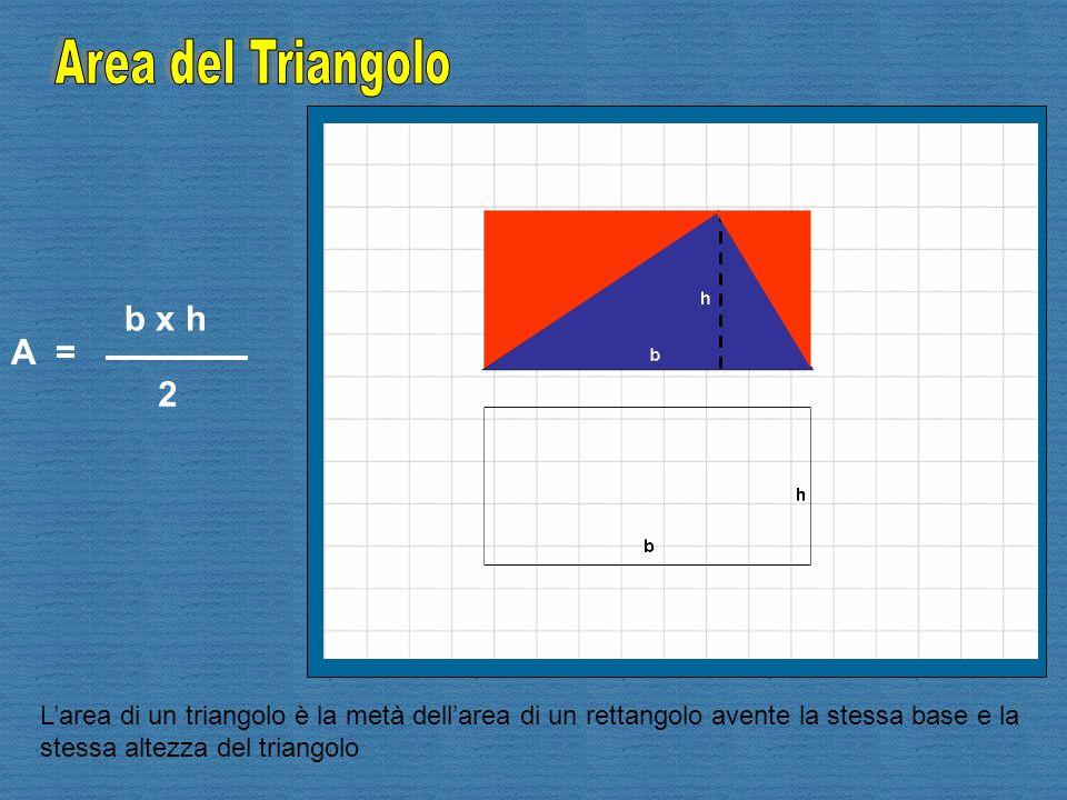 A = b x h 2 Larea di un triangolo è la metà dellarea di un rettangolo avente la stessa base e la stessa altezza del triangolo