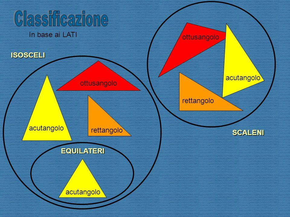 ISOSCELI EQUILATERI SCALENI ottusangolo acutangolo rettangolo acutangolo rettangolo acutangolo ottusangolo In base ai LATI