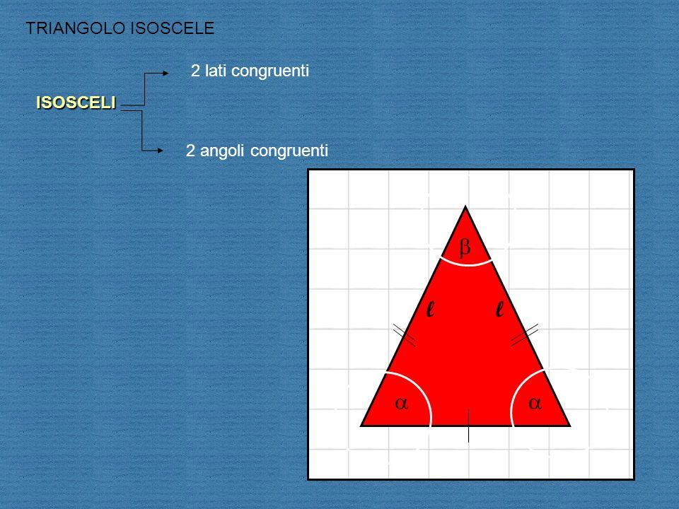 ll TRIANGOLO ISOSCELE ISOSCELI 2 lati congruenti 2 angoli congruenti