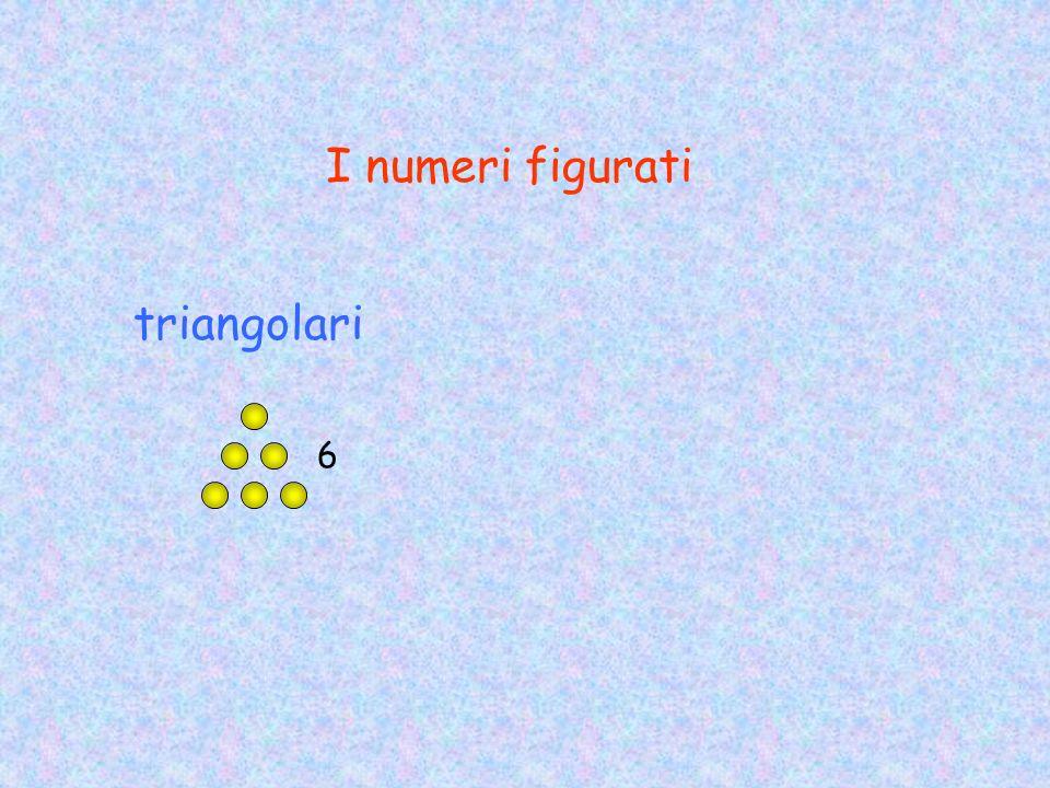 il rapporto diagonale:lato ridotto ai minimi termini sia a:b Supponiamo che: b a A D C B Il triangolo ABD è un triangolo rettangolo isoscele a 2 è pari a è pari b è dispari a/b è ridotta ai minimi termini a=2ca2=4c2a2=4c2 2b2=4c22b2=4c2 b2=2c2b2=2c2 b 2 è pari b è pari a 2 =2b 2 Teorema di Pitagora contraddizione