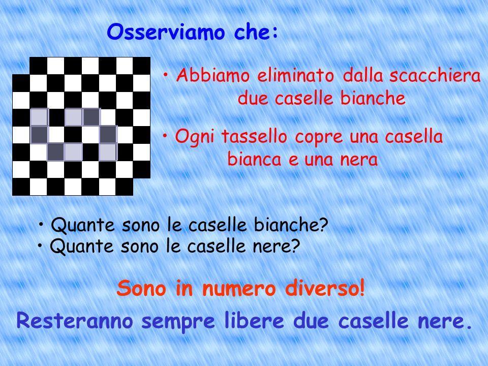 Ogni tassello copre una casella bianca e una nera Abbiamo eliminato dalla scacchiera due caselle bianche Quante sono le caselle bianche.