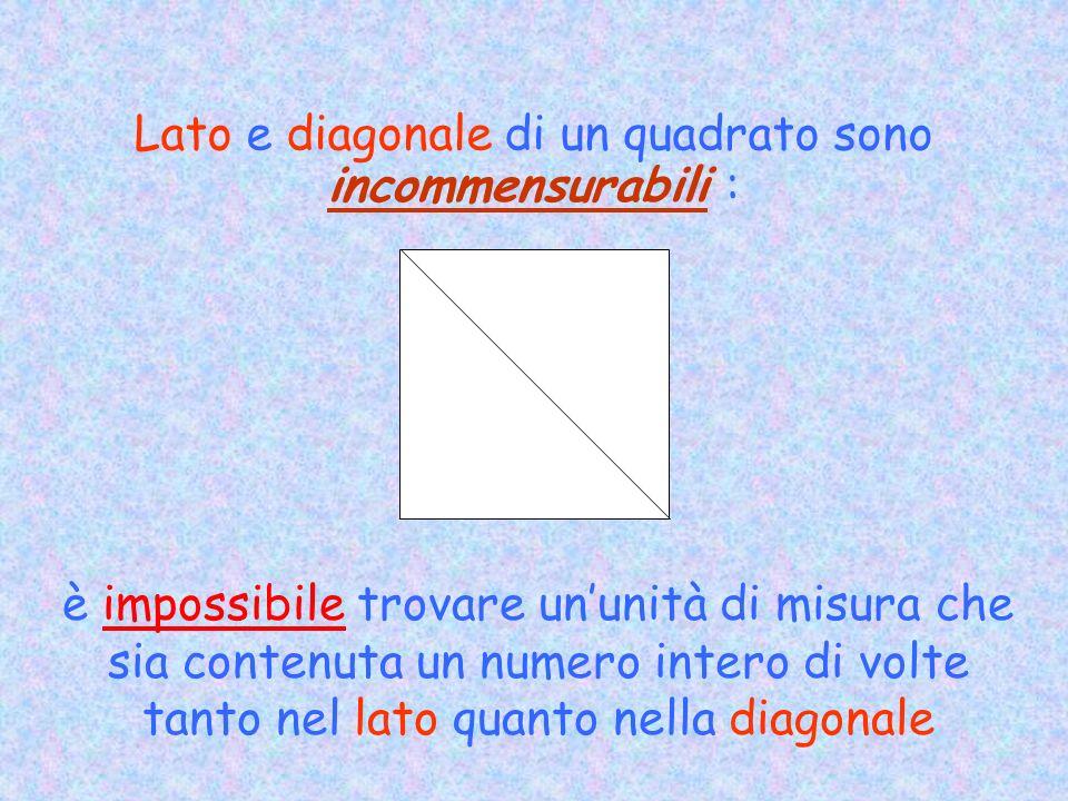 Siamo passati da un approccio sperimentale... …a un approccio matematico! …proviamo... …dimostriamo che è impossibile...