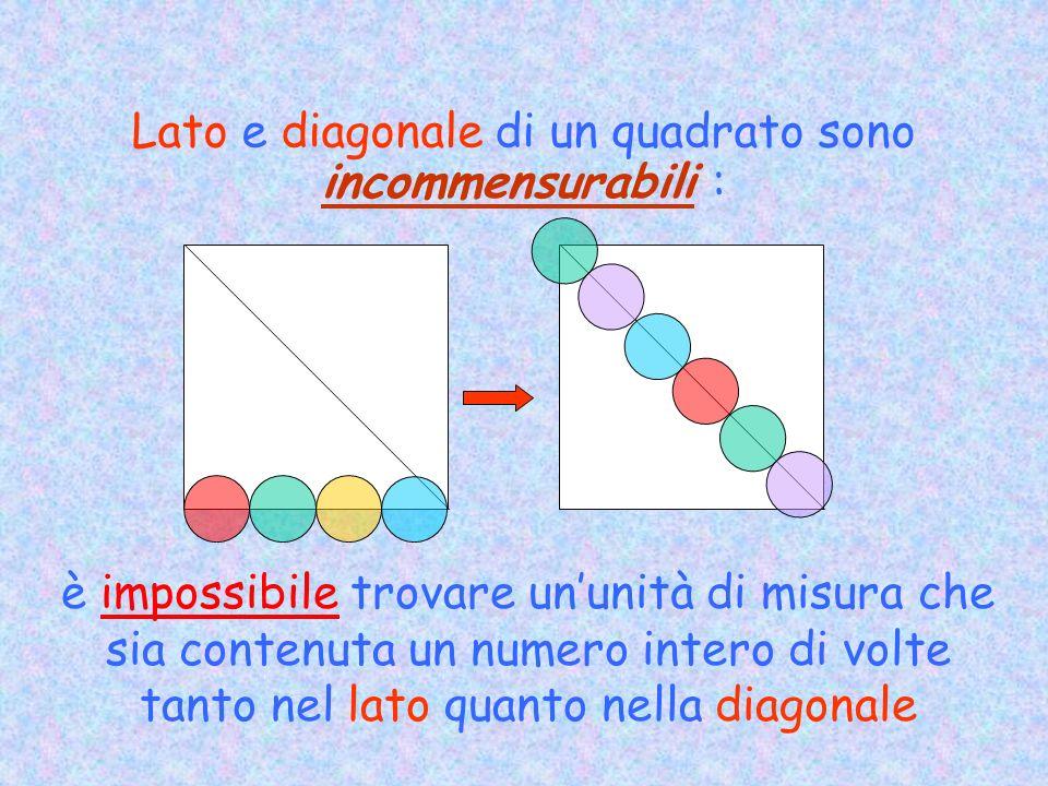 Lato e diagonale di un quadrato sono è impossibile trovare ununità di misura che sia contenuta un numero intero di volte tanto nel lato quanto nella diagonale incommensurabili :