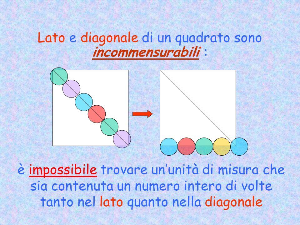 Lato e diagonale di un quadrato sono è impossibile trovare ununità di misura che sia contenuta un numero intero di volte tanto nel lato quanto nella d