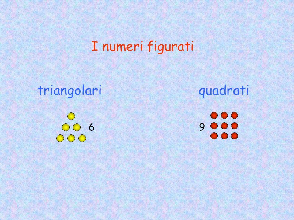 I numeri figurati triangolari 1 3 6