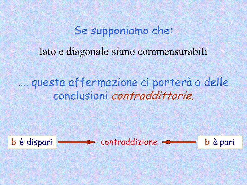 Se supponiamo che: lato e diagonale siano commensurabili cioè che esista una unità di misura contenuta a volte nella diagonale e b volte nel lato... b