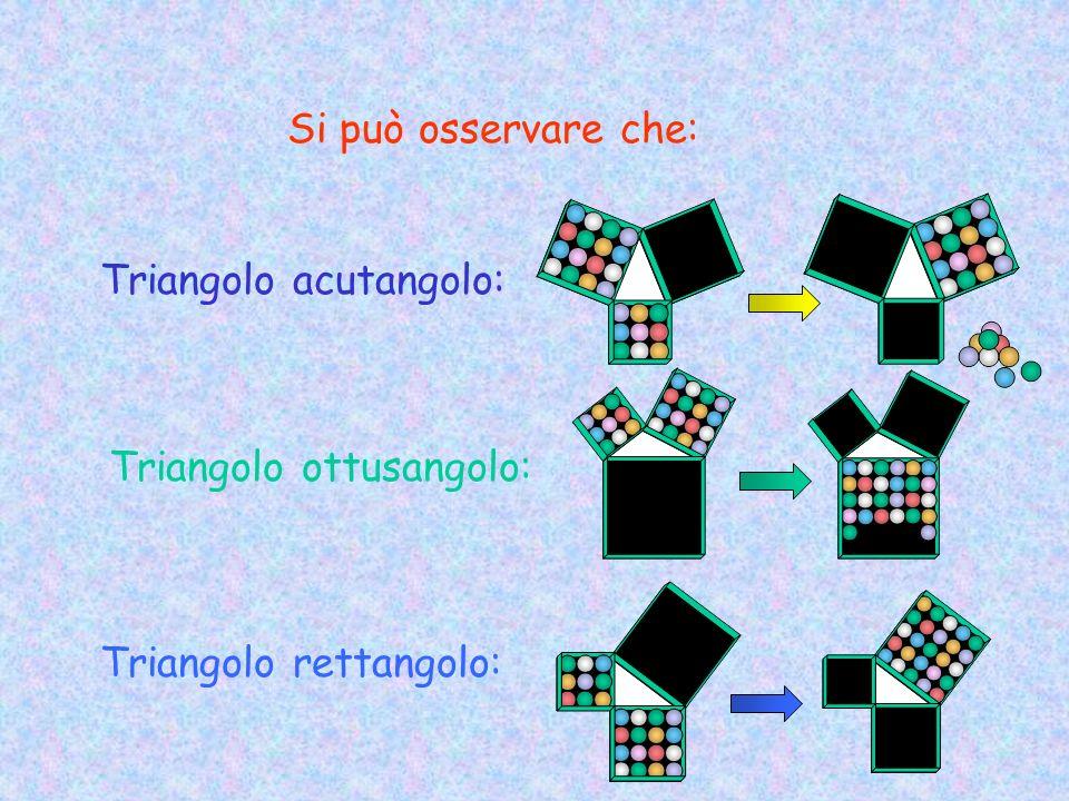 Si può osservare che: Triangolo ottusangolo: Triangolo acutangolo: Triangolo rettangolo: