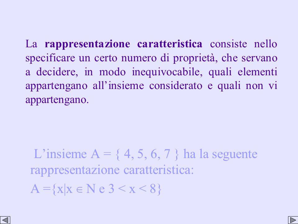 La rappresentazione grafica consiste nellindicare gli elementi di un insieme con punti interni a una linea piana chiusa e non intrecciata.Tale rappres
