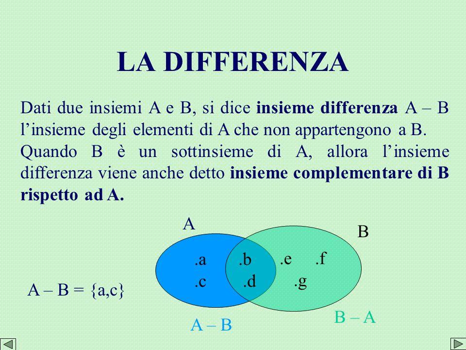 LUNIONE Dati due insiemi A e B, si dice loro unione linsieme D i cui elementi appartengono ad A oppure a B. Per indicare che D è lunione di A e B si s
