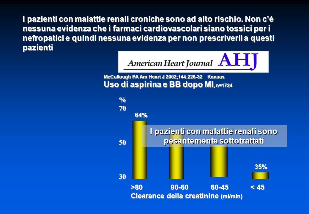 %705030 >80 80-60 60-45 80 80-60 60-45 < 45 Clearance della creatinine (ml/min) McCullough PA Am Heart J 2002;144:226-32 Kansas Uso di aspirina e BB dopo MI, n=1724 64% 35% I pazienti con malattie renali croniche sono ad alto rischio.