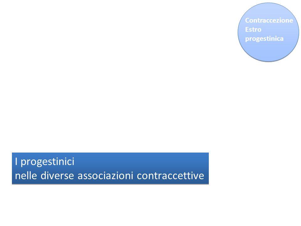 Contraccezione Estro progestinica I progestinici nelle diverse associazioni contraccettive I progestinici nelle diverse associazioni contraccettive