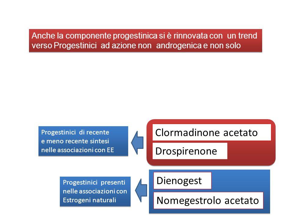 Clormadinone acetato Dienogest Drospirenone Nomegestrolo acetato Progestinici presenti nelle associazioni con Estrogeni naturali Progestinici presenti