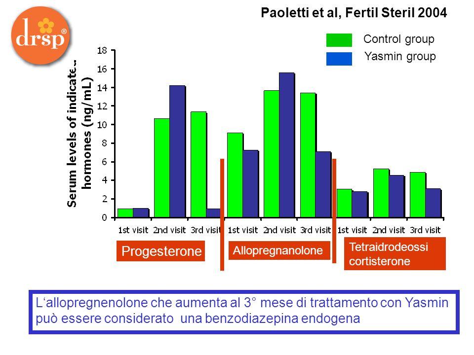Control group Yasmin group Progesterone Allopregnanolone Tetraidrodeossi cortisterone Lallopregnenolone che aumenta al 3° mese di trattamento con Yasm