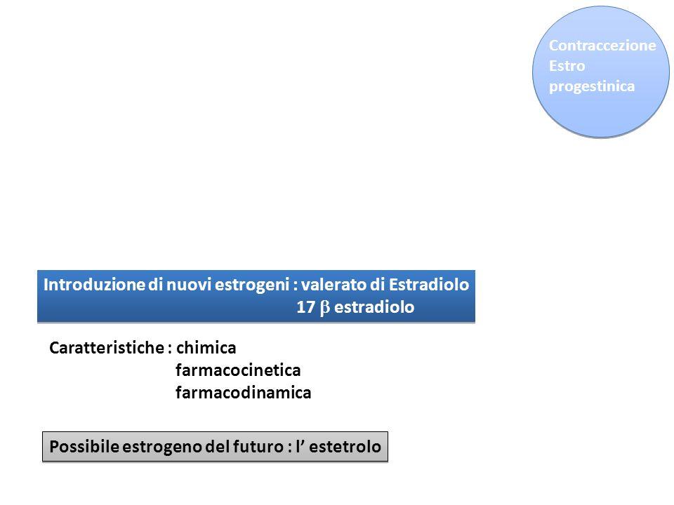 Contraccezione Estro progestinica Introduzione di nuovi estrogeni : valerato di Estradiolo 17 estradiolo Introduzione di nuovi estrogeni : valerato di