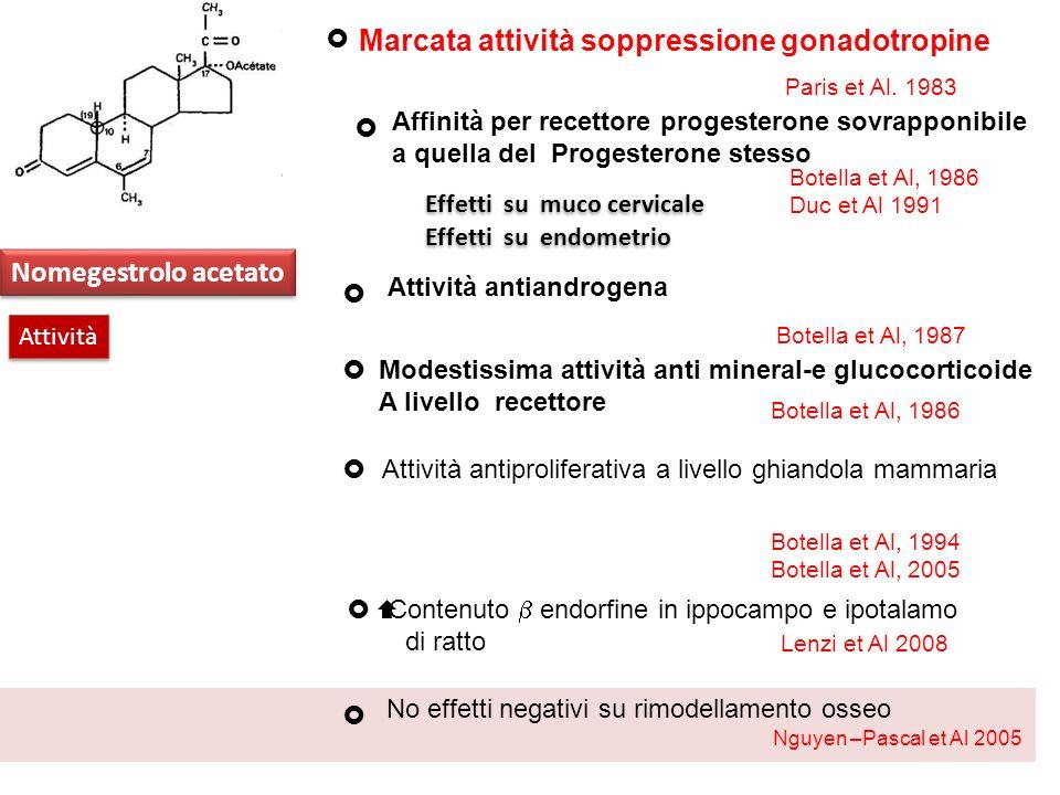 Nomegestrolo acetato Affinità per recettore progesterone sovrapponibile a quella del Progesterone stesso Modestissima attività anti mineral-e glucocor