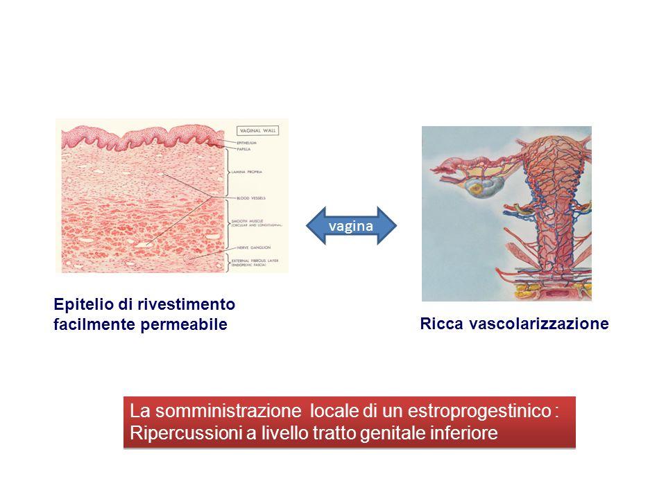 La somministrazione locale di un estroprogestinico : Ripercussioni a livello tratto genitale inferiore La somministrazione locale di un estroprogestin
