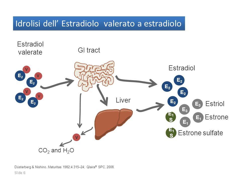 Estradiol valerate Liver GI tract Estradiol Estrone Estriol V E2E2 Estrone sulfate V E2E2 V E2E2 V E1SE1S E1E1 E3E3 E1SE1S E1E1 E3E3 E2E2 E2E2 E2E2 Sl