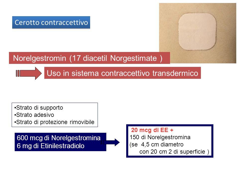Uso in sistema contraccettivo transdermico Strato di supporto Strato adesivo Strato di protezione rimovibile 600 mcg di Norelgestromina 6 mg di Etinil