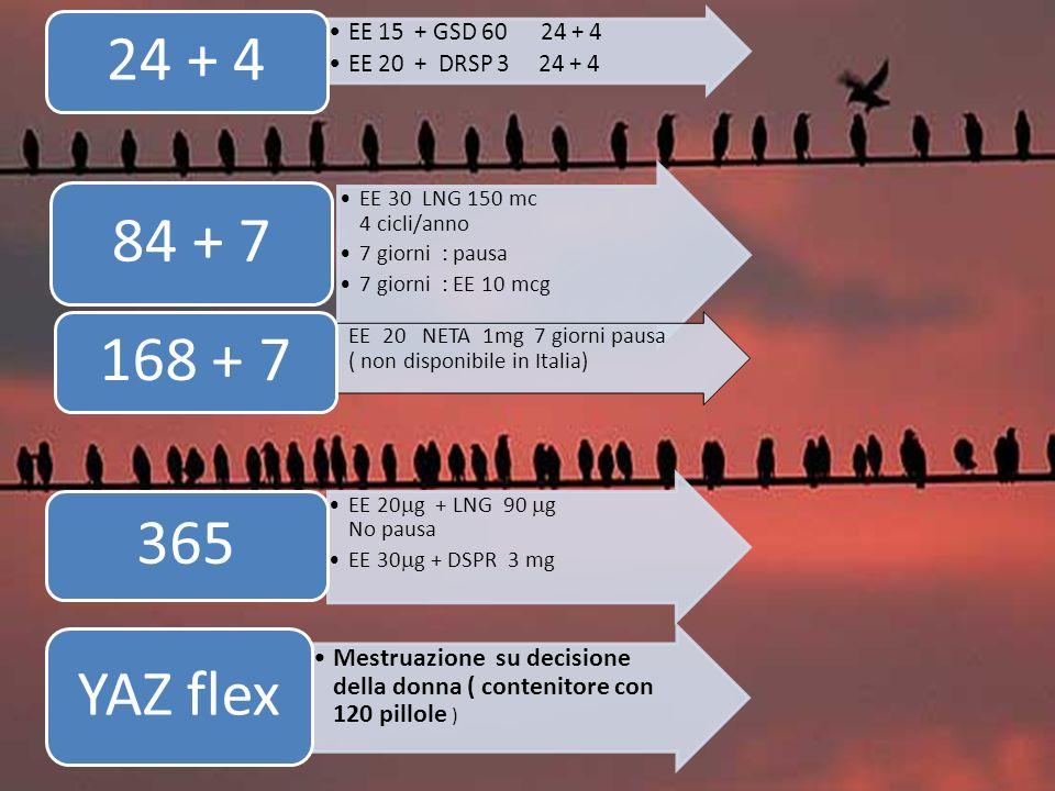 EE 15 + GSD 60 24 + 4 EE 20 + DRSP 3 24 + 4 24 + 4 EE 30 LNG 150 mc 4 cicli/anno 7 giorni : pausa 7 giorni : EE 10 mcg 84 + 7 EE 20 NETA 1mg 7 giorni
