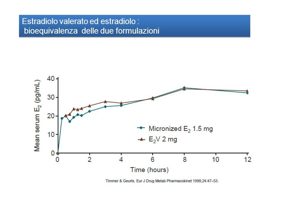 Estradiolo valerato ed estradiolo : bioequivalenza delle due formulazioni Estradiolo valerato ed estradiolo : bioequivalenza delle due formulazioni