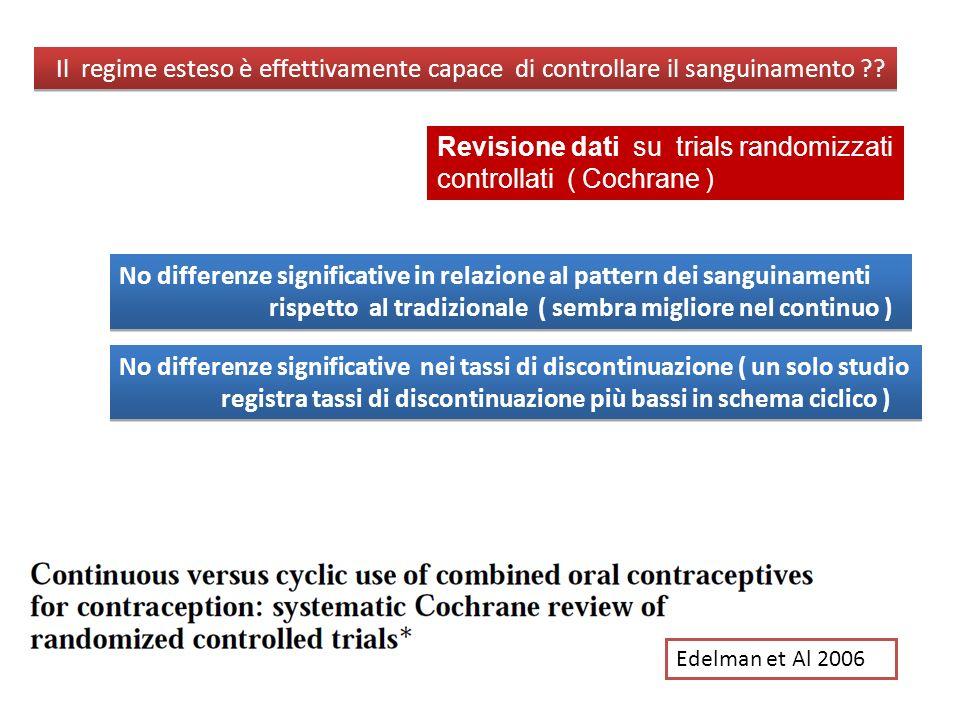 Il regime esteso è effettivamente capace di controllare il sanguinamento ?? Edelman et Al 2006 No differenze significative in relazione al pattern dei