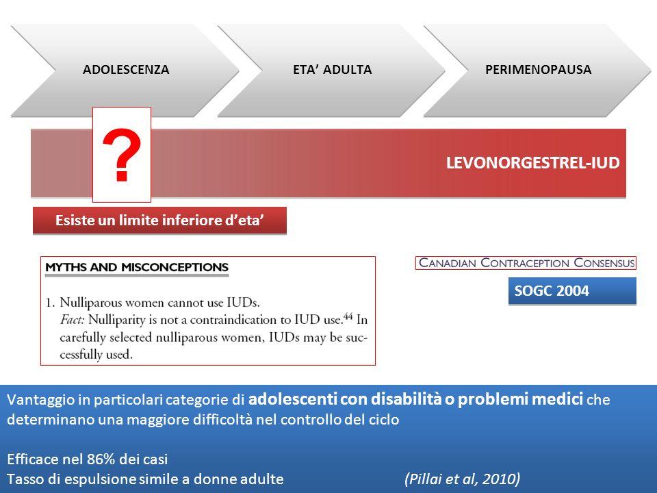 ADOLESCENZA ETA ADULTA PERIMENOPAUSA LEVONORGESTREL-IUD ? Esiste un limite inferiore deta SOGC 2004 Vantaggio in particolari categorie di adolescenti