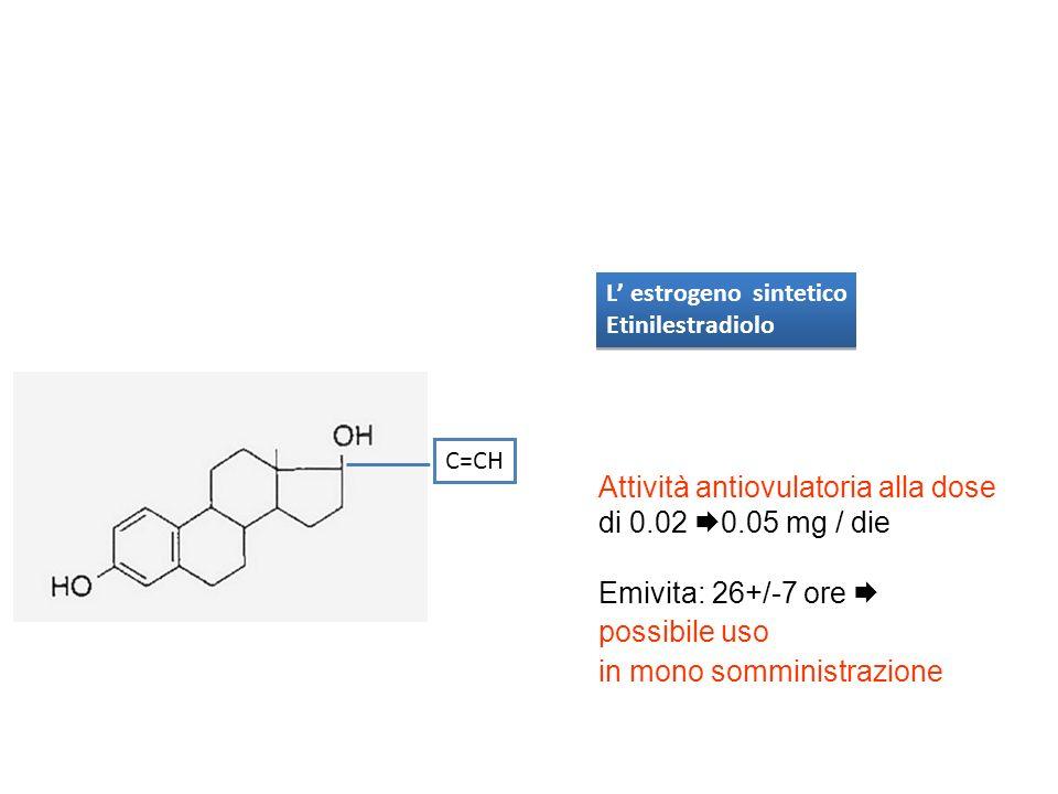 L estrogeno sintetico Etinilestradiolo L estrogeno sintetico Etinilestradiolo Attività antiovulatoria alla dose di 0.02 0.05 mg / die Emivita: 26+/-7