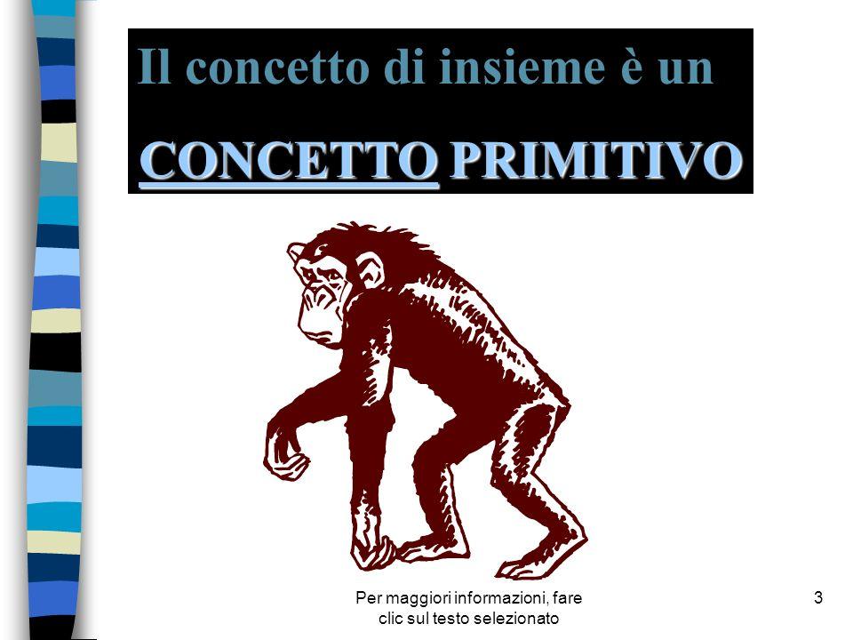 Per maggiori informazioni, fare clic sul testo selezionato 3 Il concetto di insieme è un CONCETTOCONCETTO PRIMITIVO CONCETTO