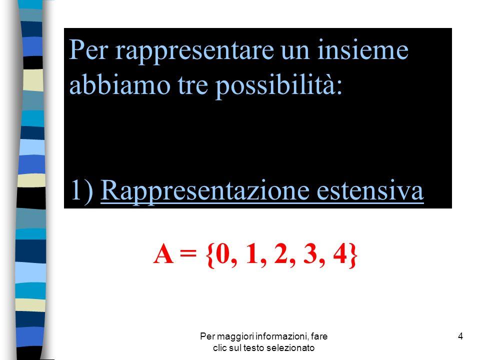 Per maggiori informazioni, fare clic sul testo selezionato 4 Per rappresentare un insieme abbiamo tre possibilità: 1) Rappresentazione estensivaRappre