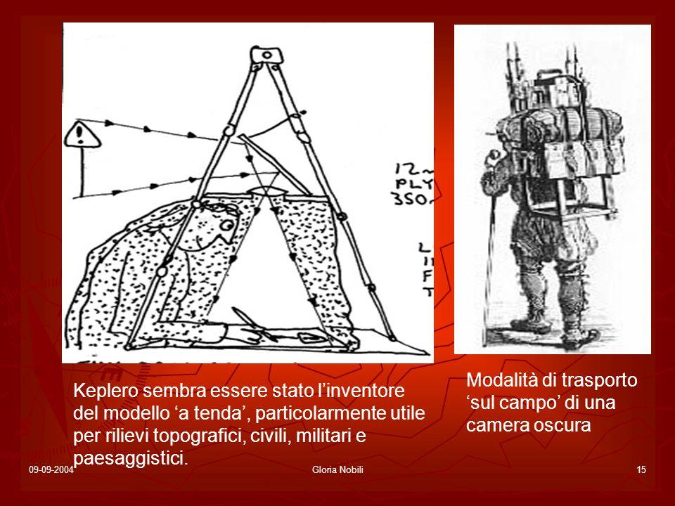 09-09-2004Gloria Nobili15 Keplero sembra essere stato linventore del modello a tenda, particolarmente utile per rilievi topografici, civili, militari