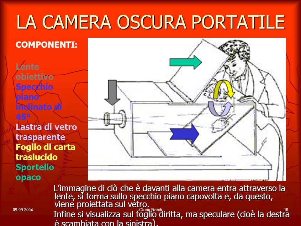 09-09-2004Gloria Nobili16 LA CAMERA OSCURA PORTATILE Limmagine di ciò che è davanti alla camera entra attraverso la lente, si forma sullo specchio pia
