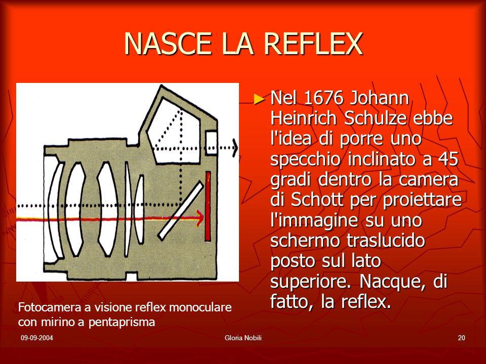 09-09-2004Gloria Nobili20 NASCE LA REFLEX Nel 1676 Johann Heinrich Schulze ebbe l'idea di porre uno specchio inclinato a 45 gradi dentro la camera di