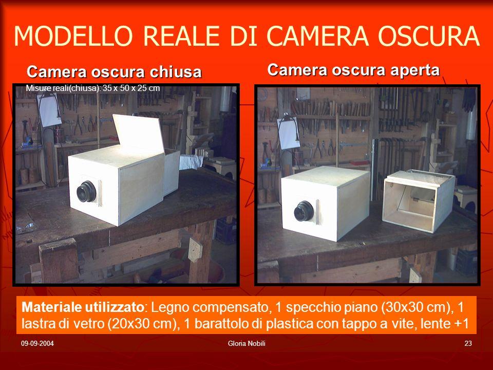 09-09-2004Gloria Nobili23 MODELLO REALE DI CAMERA OSCURA Camera oscura chiusa Misure reali(chiusa): 35 x 50 x 25 cm Camera oscura aperta Materiale uti