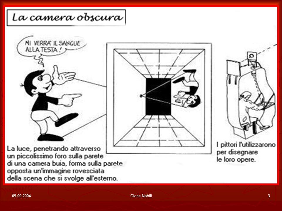 09-09-2004Gloria Nobili4 LIMPORTANZA DELLOCCHIO La camera oscura è parte essenziale delle macchine fotografiche non digitali.
