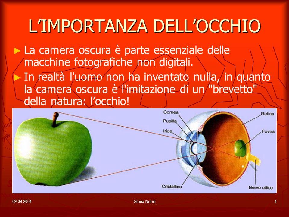 09-09-2004Gloria Nobili4 LIMPORTANZA DELLOCCHIO La camera oscura è parte essenziale delle macchine fotografiche non digitali. In realtà l'uomo non ha