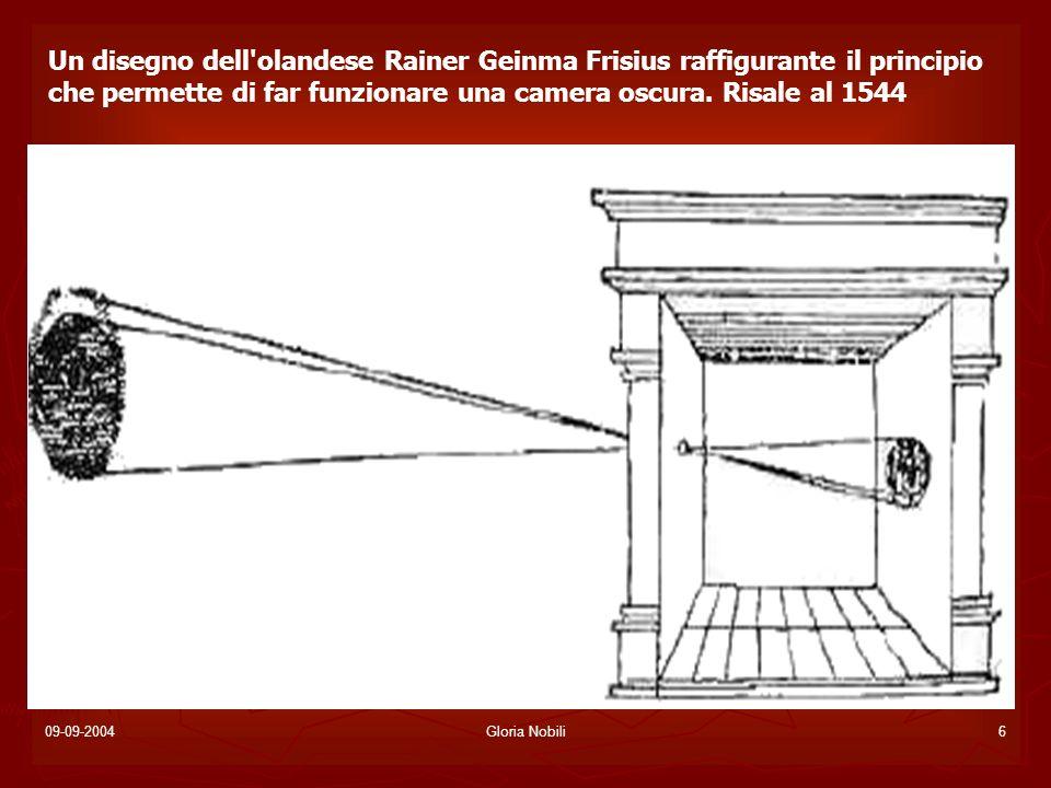 09-09-2004Gloria Nobili7 I PROGRESSI DELLA SCOPERTA Il fenomeno del capovolgimento dell immagine e varie applicazioni della camera oscura erano noti a Ruggero Bacone e ad altri filosofi e scienziati nel secolo XIII.