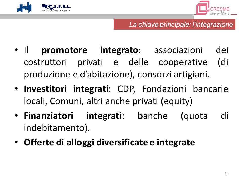 14 Il promotore integrato: associazioni dei costruttori privati e delle cooperative (di produzione e dabitazione), consorzi artigiani. Investitori int