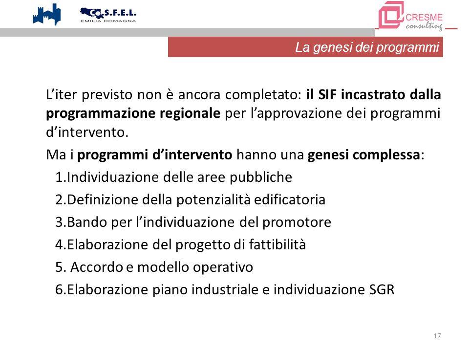 17 Liter previsto non è ancora completato: il SIF incastrato dalla programmazione regionale per lapprovazione dei programmi dintervento. Ma i programm