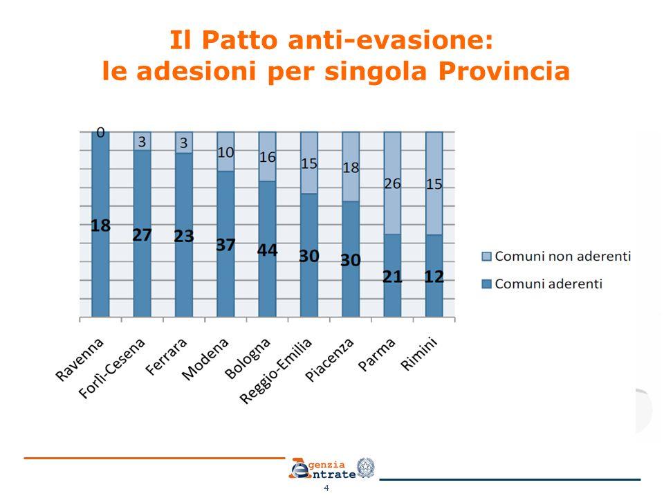 4 Il Patto anti-evasione: le adesioni per singola Provincia