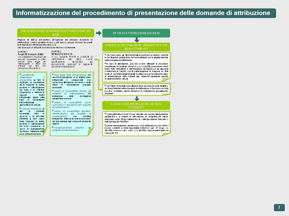 Informatizzazione del procedimento di presentazione delle domande di attribuzione 7