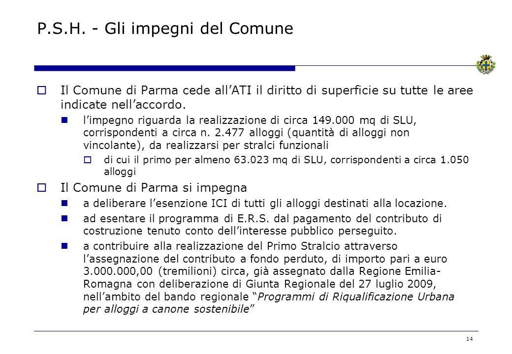 14 P.S.H. - Gli impegni del Comune Il Comune di Parma cede allATI il diritto di superficie su tutte le aree indicate nellaccordo. limpegno riguarda la
