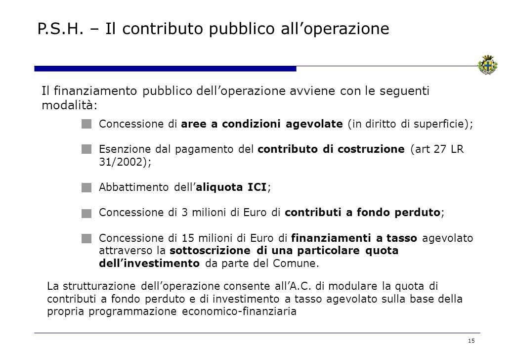 15 Il finanziamento pubblico delloperazione avviene con le seguenti modalità: Concessione di aree a condizioni agevolate (in diritto di superficie); Esenzione dal pagamento del contributo di costruzione (art 27 LR 31/2002); Abbattimento dellaliquota ICI; Concessione di 3 milioni di Euro di contributi a fondo perduto; Concessione di 15 milioni di Euro di finanziamenti a tasso agevolato attraverso la sottoscrizione di una particolare quota dellinvestimento da parte del Comune.