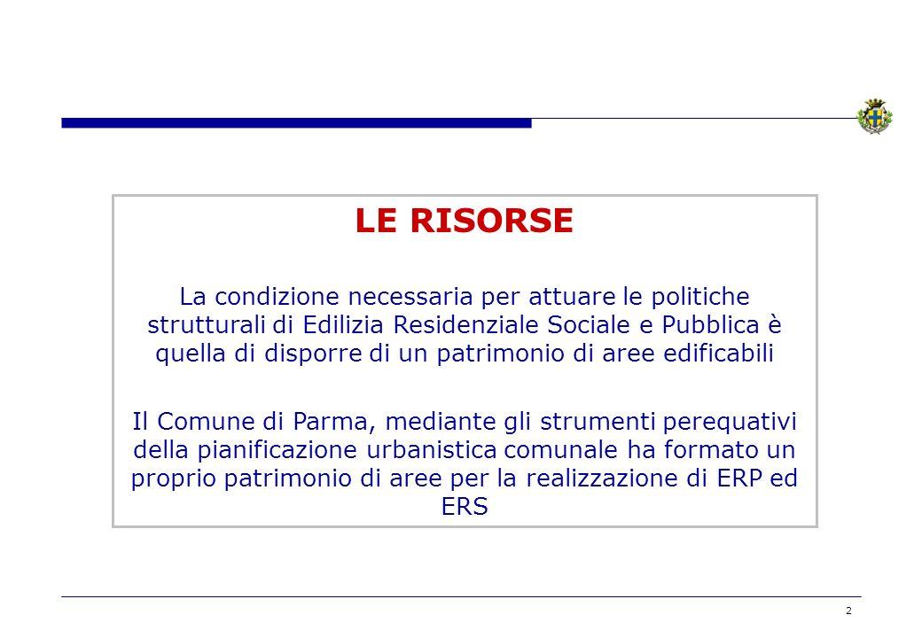 2 LE RISORSE La condizione necessaria per attuare le politiche strutturali di Edilizia Residenziale Sociale e Pubblica è quella di disporre di un patrimonio di aree edificabili Il Comune di Parma, mediante gli strumenti perequativi della pianificazione urbanistica comunale ha formato un proprio patrimonio di aree per la realizzazione di ERP ed ERS