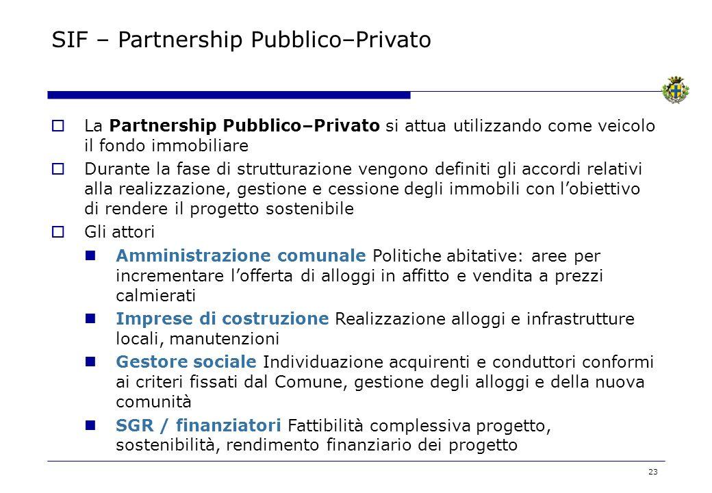 23 SIF – Partnership Pubblico–Privato La Partnership Pubblico–Privato si attua utilizzando come veicolo il fondo immobiliare Durante la fase di strutt