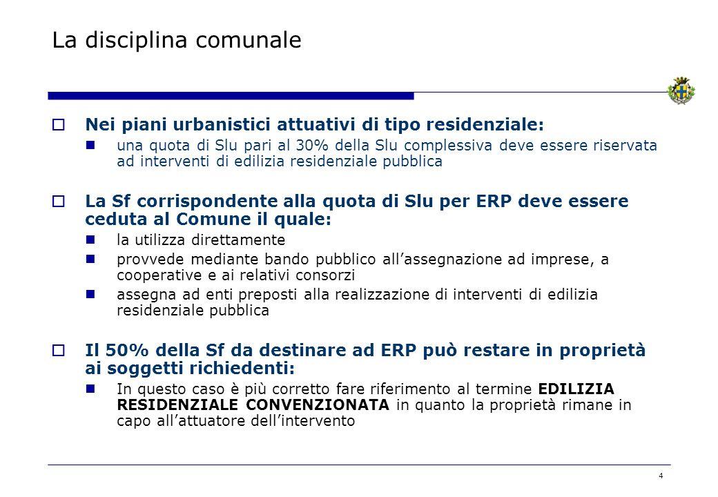 4 La disciplina comunale Nei piani urbanistici attuativi di tipo residenziale: una quota di Slu pari al 30% della Slu complessiva deve essere riservat
