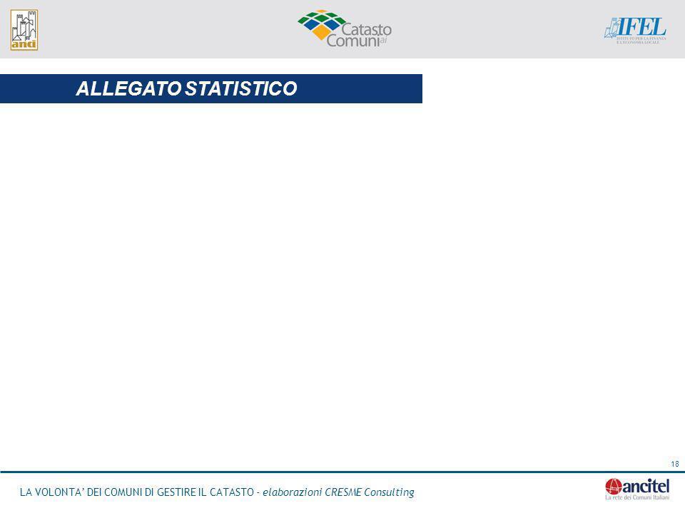 LA VOLONTA DEI COMUNI DI GESTIRE IL CATASTO - elaborazioni CRESME Consulting 18 ALLEGATO STATISTICO